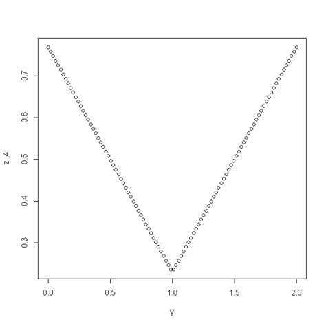 m 233 thode de monte carlo importance sling exercice de math 233 matiques de master 718863