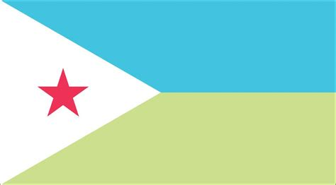 Symbolism And Meaning Of Djibouti Flag