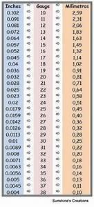 Wire Resistivity Chart Copper Wire Aluminum Wire Conversion Copper Wire