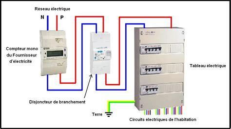 disjoncteur pour lave linge electricit 233 tafat s