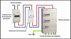 Disjoncteur Pour Vmc : disjoncteur electrique maison achat electronique ~ Premium-room.com Idées de Décoration