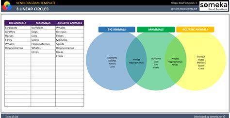 venn diagram excel template venn diagram maker  excel