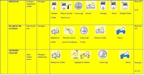 plan de nettoyage cuisine collective plan de nettoyage cuisine collective hajra me