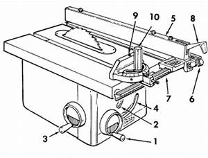 Craftsman 11329903 10quot bench saw instructions and parts for Circular saw diagram