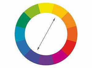 Komplementärfarbe Zu Blau : was sind komplement rfarben kulturbanause ~ Watch28wear.com Haus und Dekorationen