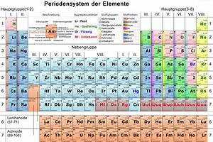 Auflösung Berechnen Formel : periodensystem der elemente ideas karte decorating ~ Themetempest.com Abrechnung