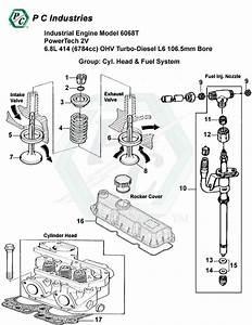 Industrial Engine Model 6068t Powertech 2v 6 8l 414