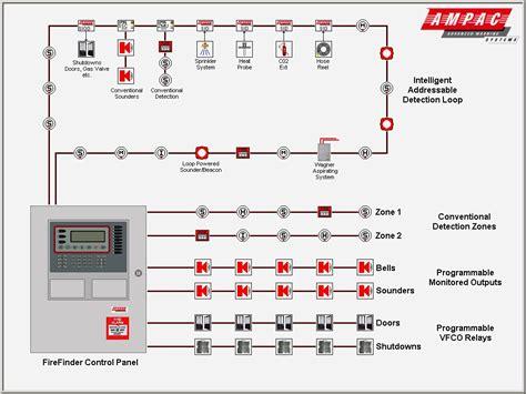 alarm panel wiring diagram free wiring diagram