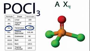 Pocl3 Molecular Geometry    Shape And Bond Angles