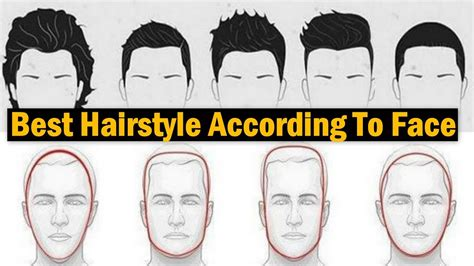 best hairstyle according to face shape for men in hindi