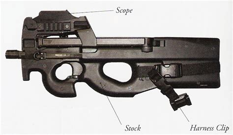 Fn P90 Personal Defense Weapon