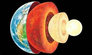 What Are The Earth U0026 39 S Layers