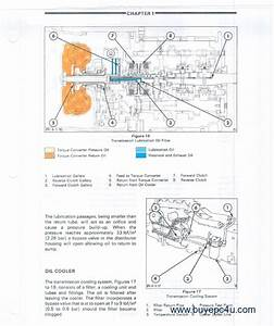 New Holland Ford 455c 555c 655c Loader Backhoe Pdf