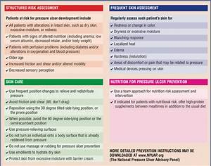Strategies For Prevention Of Pressure Ulcers