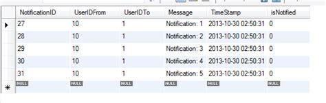 java strange sqlexception column   stack overflow