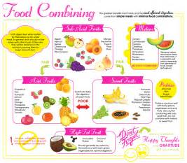Food Combining - food:Infographs - Pinterest Food Combining