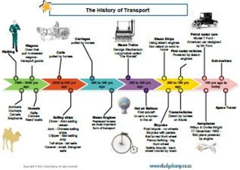 worksheets grade 4 social science grade 4 history