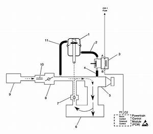 Faq  Boost Bypass Valve  Boost Control Solenoid Questions