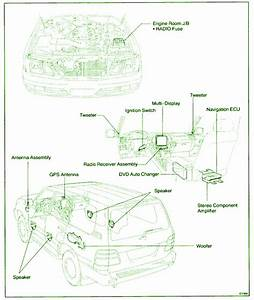 2007 Lexus Lx 470 Fuse Box Diagram