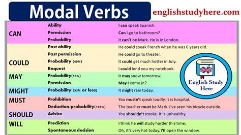 modal verbs english study