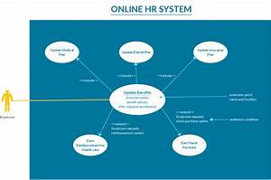 Use Case Diagram Example Template Of Online Hr System
