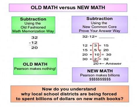 23 Common Core Math Is Insane