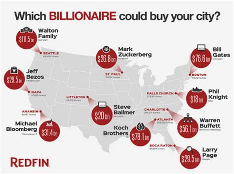Map: These billionaires could buy every single home in ...