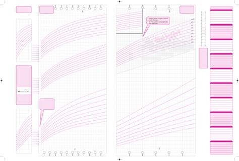 Download New Born Peterm Baby Girl Growth Chart For Free