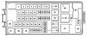 2002 Ford Explorer Fuse Panel Diagram