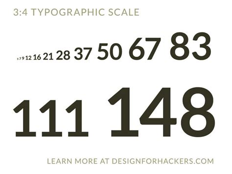 Best Fonts For Web Pages 24 Best Web Apps Typography Images On App