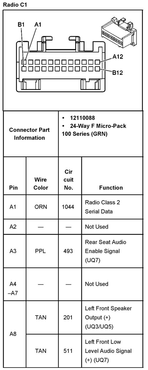 2003 Chevy Up Wiring Diagram by I Need The Radio Pin Out Color Codes For A 2003 Gmc 1500