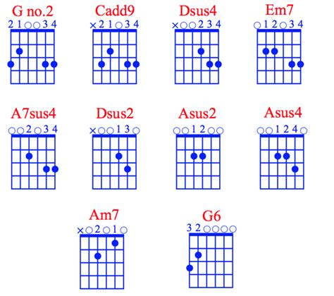 Includes transpose, capo hints, changing speed and much more. Easy Guitar Songs • Pink Floyd, Poison, Blue Rodeo, Fleetwood Mac • Guitar Chords, Strumming ...