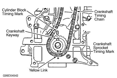 Timing Chain Marks Need See Diagram The