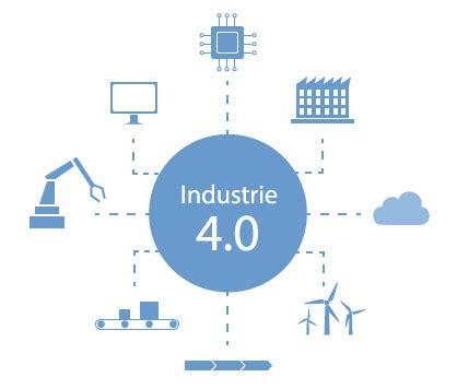 industrie 4 0 digitalisierung kompetenzzentrum f 252 r digitalisierung und industrie 4 0 fhnw