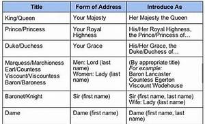 How To Address Royalty Figures Formally   Coolguides In