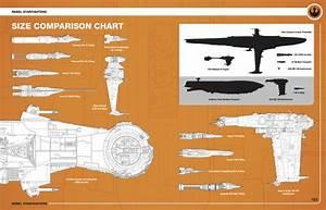 First Look  Star Wars  Rebel Starfighters  Owners