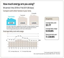 4 Bedroom House Utility Bill by Average 3 Bedroom House Electricity Bill Www Indiepedia Org