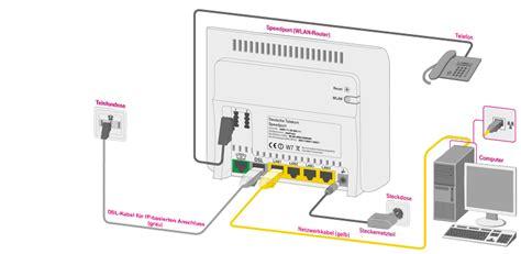 router mit telefon verbinden mit tae  stecker oder