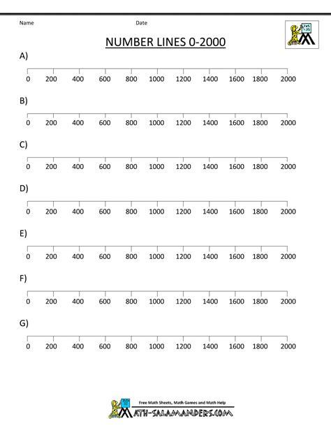 integer number