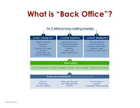 back to desk organization what is back office mark