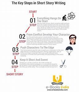 Short essay writing tips essay about my self short essay writing