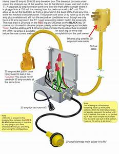 50 Amp Rv Plug Wiring Diagram More Details Can Be Found Wiring Diagram