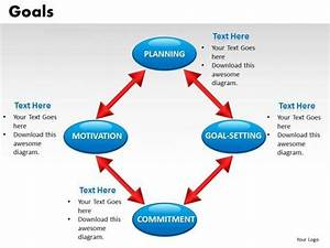 4 Interconnected Goals Diagrams Powerpoint Slides Editable Ppt Templates