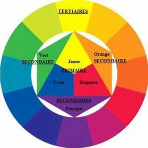 Association De Couleur : comment associer les couleurs 1 2 et 3 breizh ~ Dallasstarsshop.com Idées de Décoration