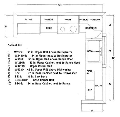 Restaurant Kitchen Measurements by Ideas About Kitchen Dimensions Engineering Feed