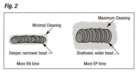 aluminations  shedding light  aluminum welding issues millerwelds