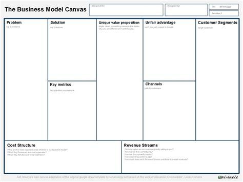 business model canvas 23 business model canvas exles free jpg pdf documents format freebiesland