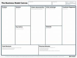 23 business model canvas examples free jpg pdf With lean canvas template pdf