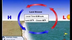Land Breeze And Sea Breeze By Simplepbl