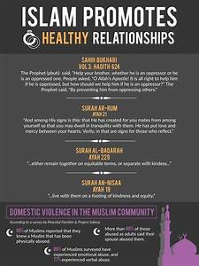Islam and DV - PEACEFUL FAMILIES PROJECT